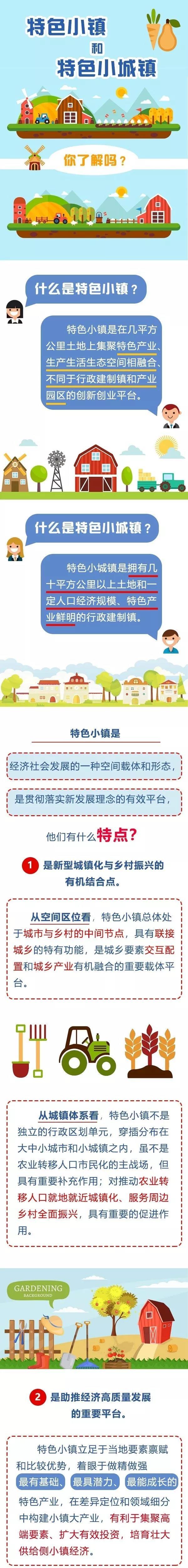 特色千赢国际官网和特色小城镇,你了解吗?